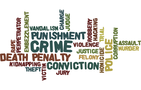 crime wordle